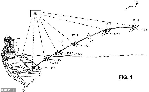 Amazon could be developing a new shipping method that is out-of-this-world. A new patent , entitled energy-efficient launch system for aerial vehicles', describes a system that flings packages into space using a cable attached to a marine vehicle